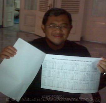 UMR 2013 Jabodetabek dan Jawa Barat